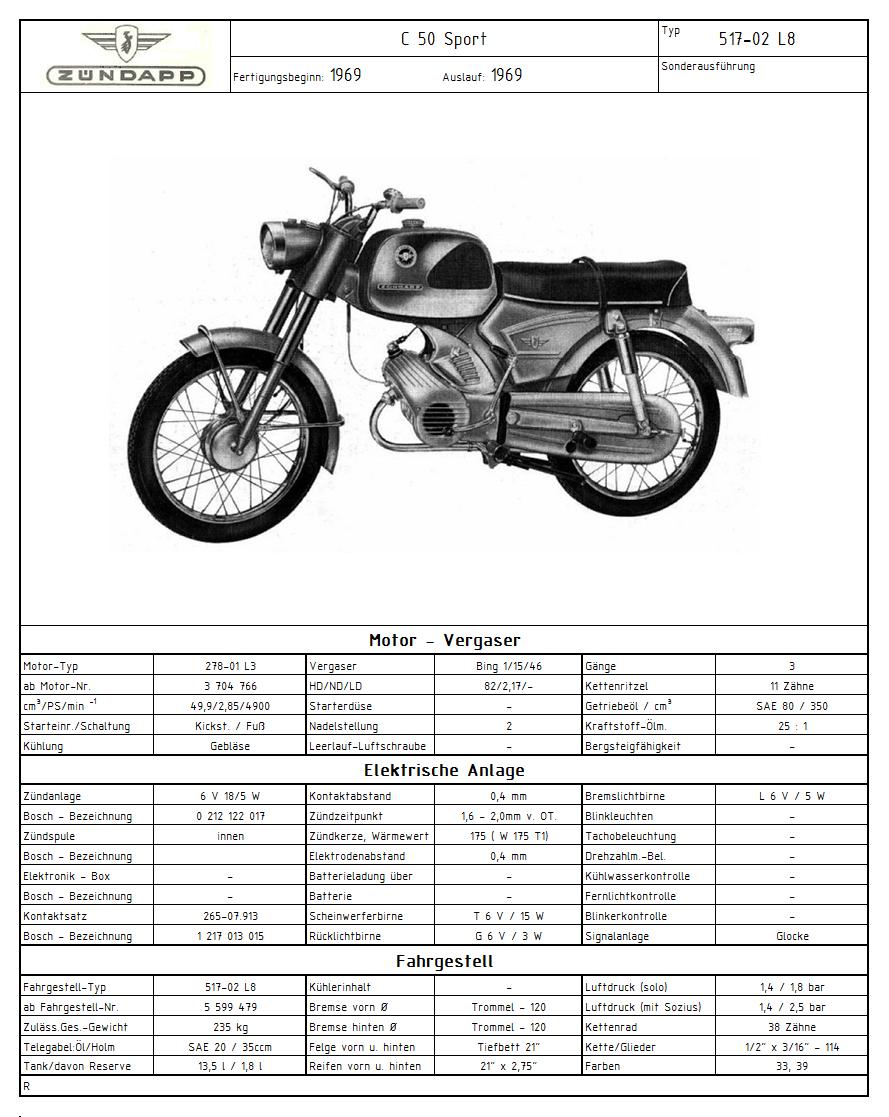 Zündapp_Typenfototafel_517-02_L8_1969_(B