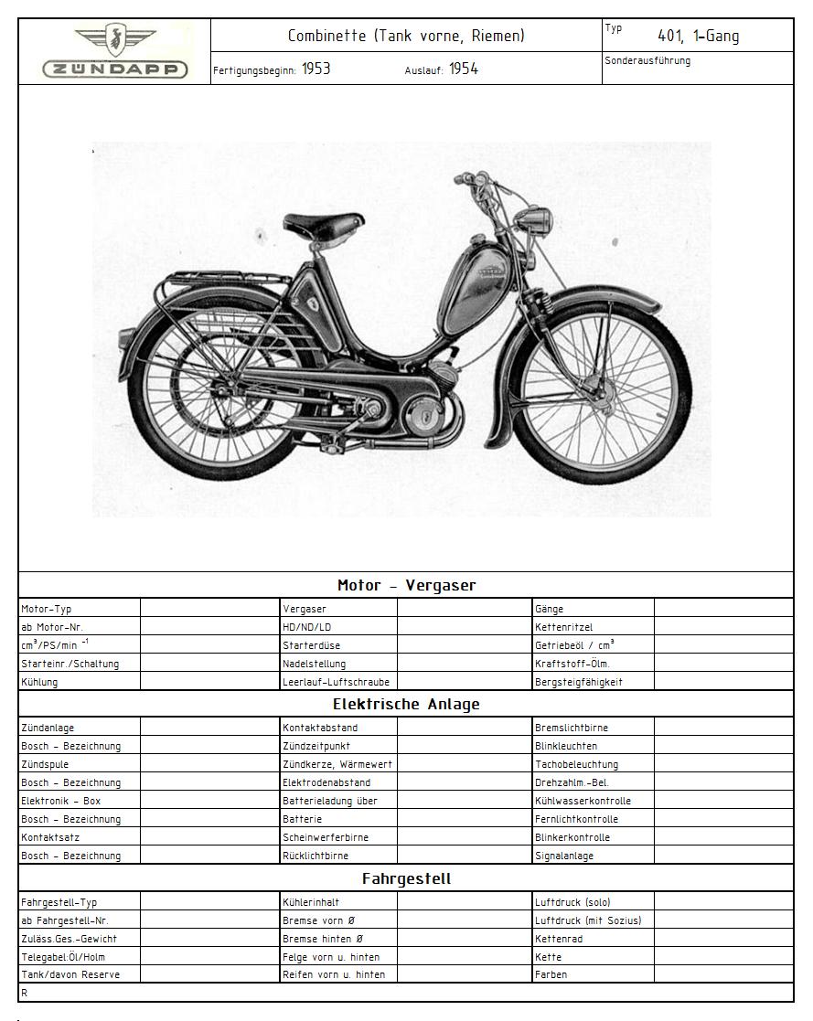 Zündapp Typenfototafel 401 (Bild).png