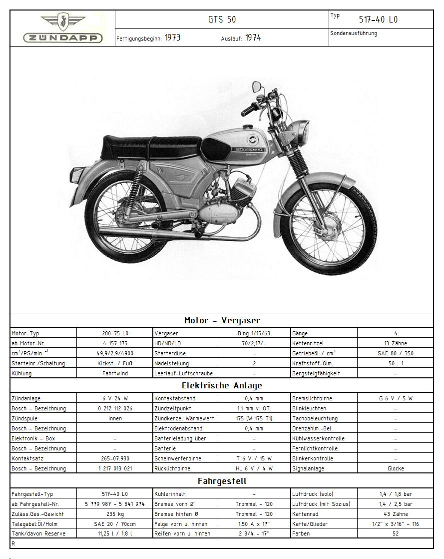 Zündapp_Typenfototafel_517-40_L0_1973-19