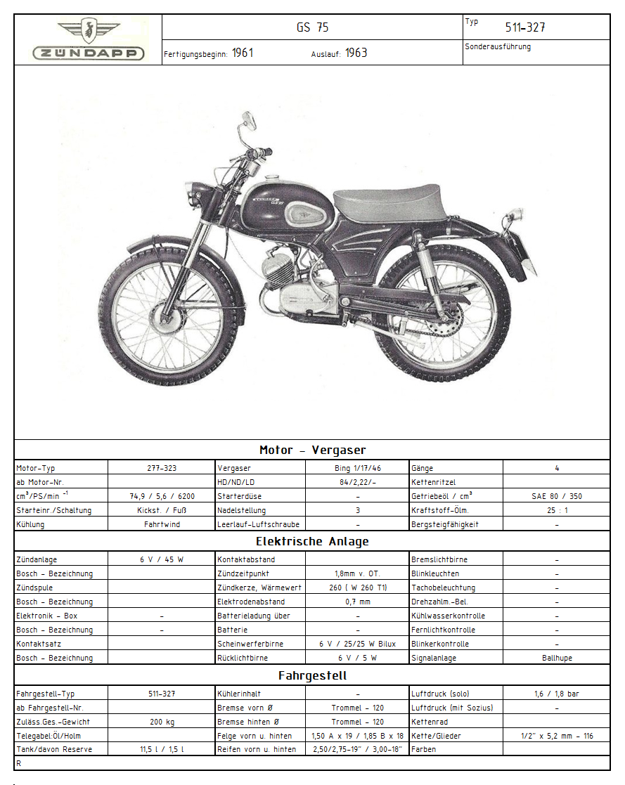 Zündapp Typenfototafel 511-327 (Bild).pn