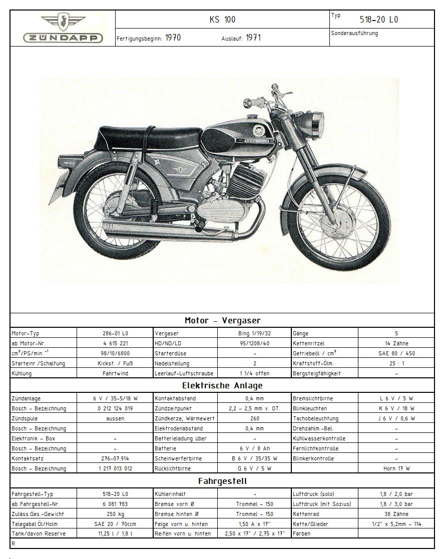 Zündapp_Typenfototafel_518-20_L0_1970-19