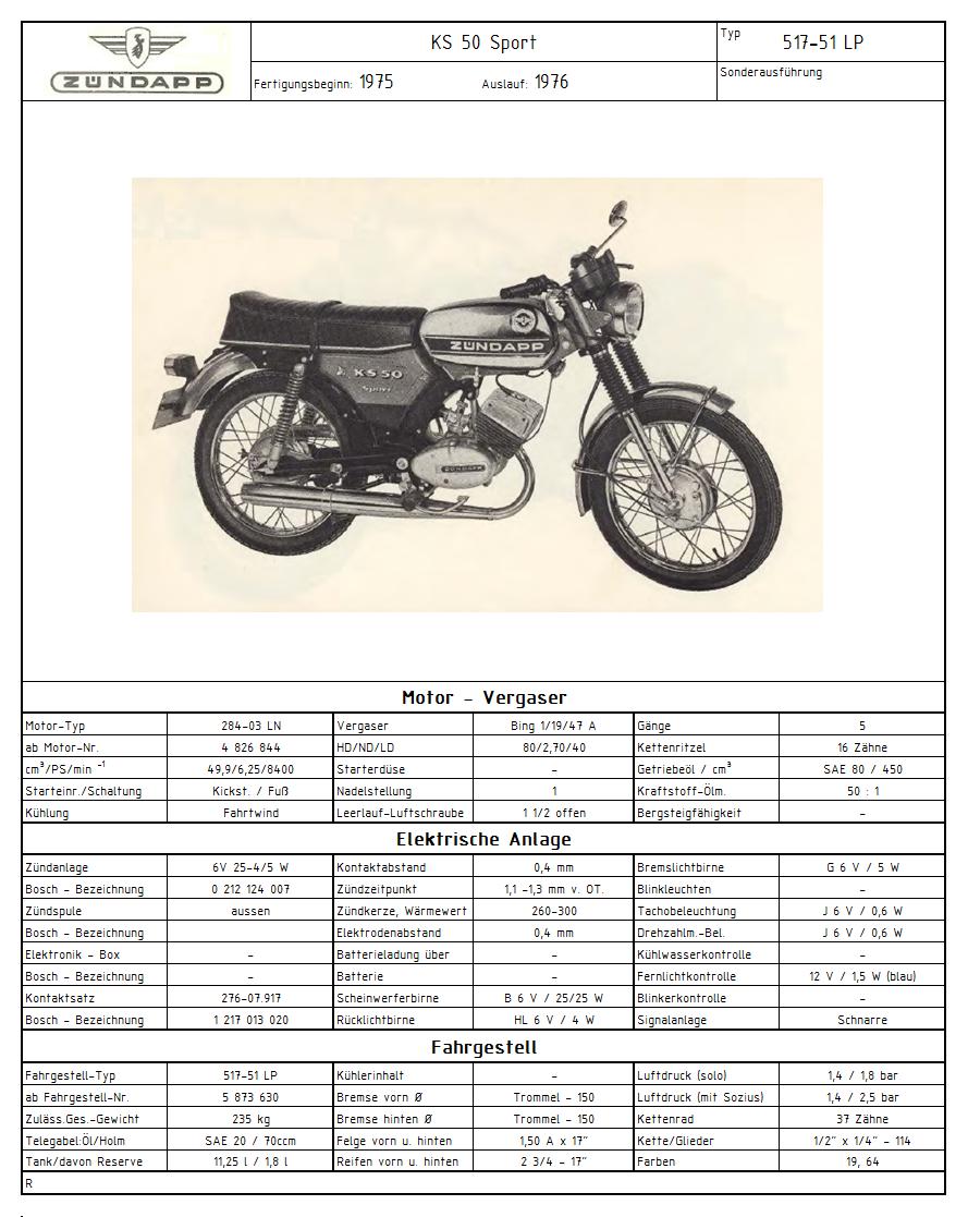 Zündapp_Typenfototafel_517-51_LP_1975-19