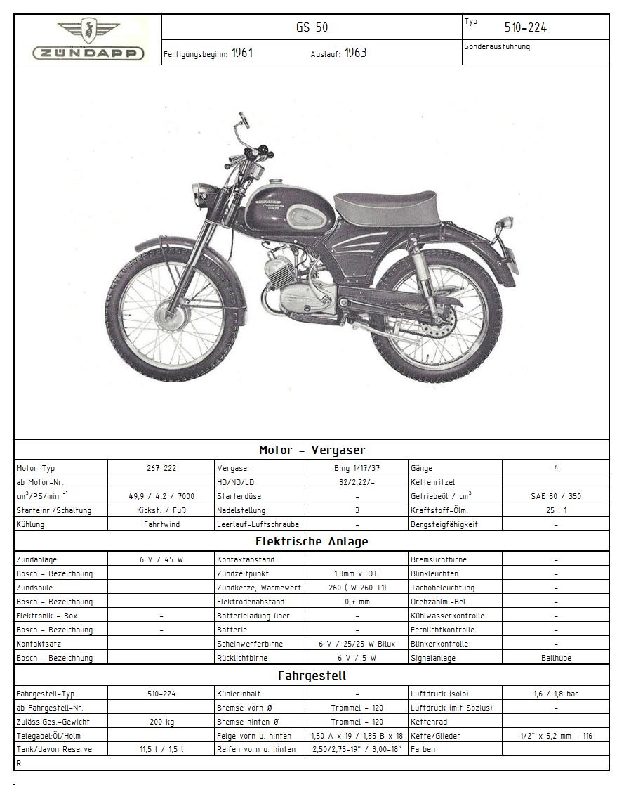 Zündapp Typenfototafel 510-224 (Bild).pn