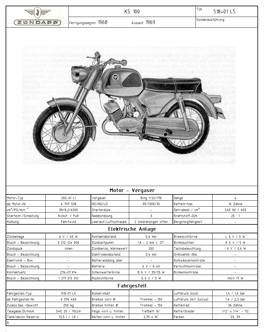 Zündapp_Typenfototafel_518-01_L5_1968-19
