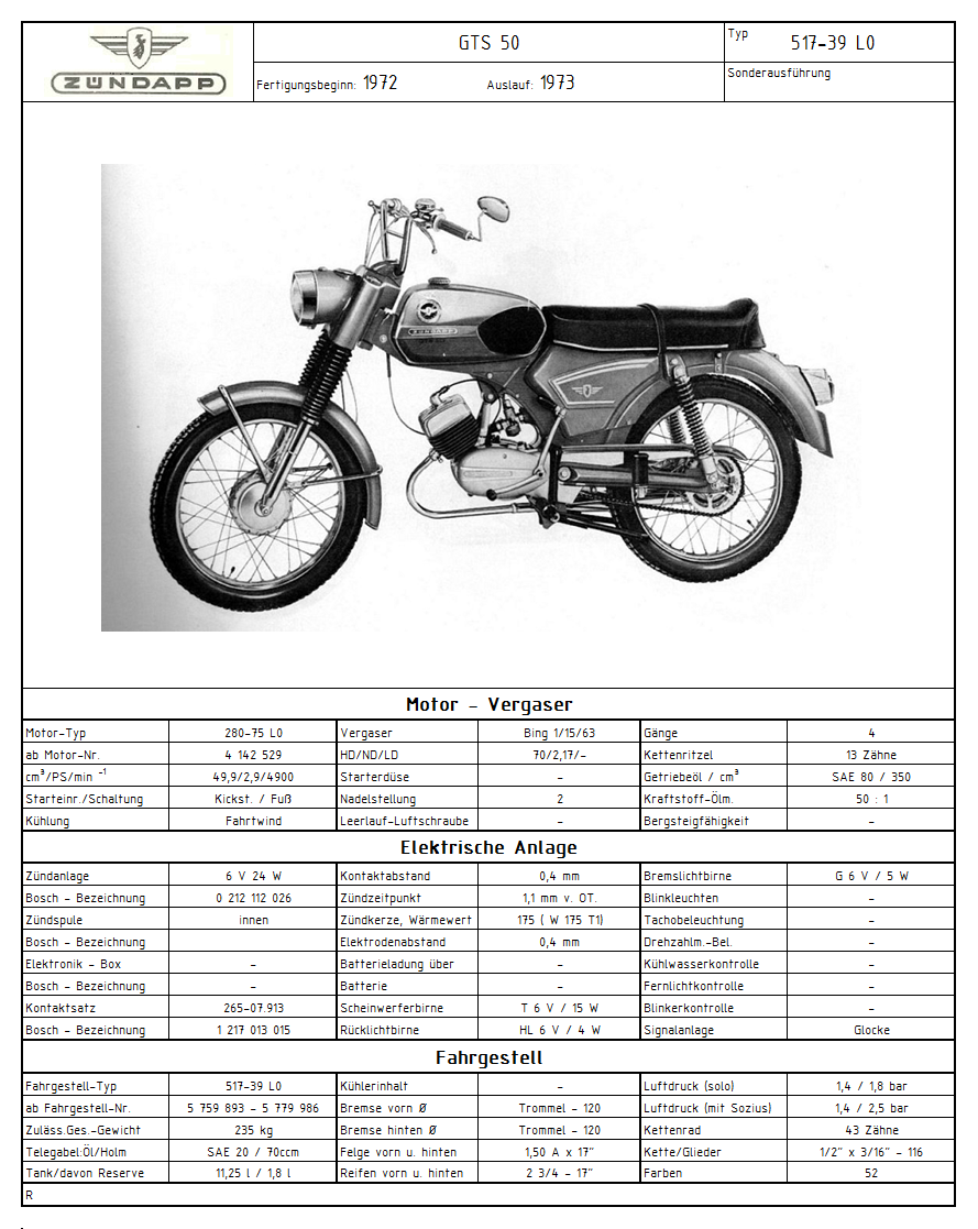 Zündapp_Typenfototafel_517-39_L0_1972-19