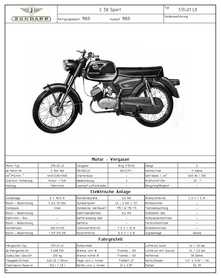 Zündapp_Typenfototafel_517-21_L0_1969_(B