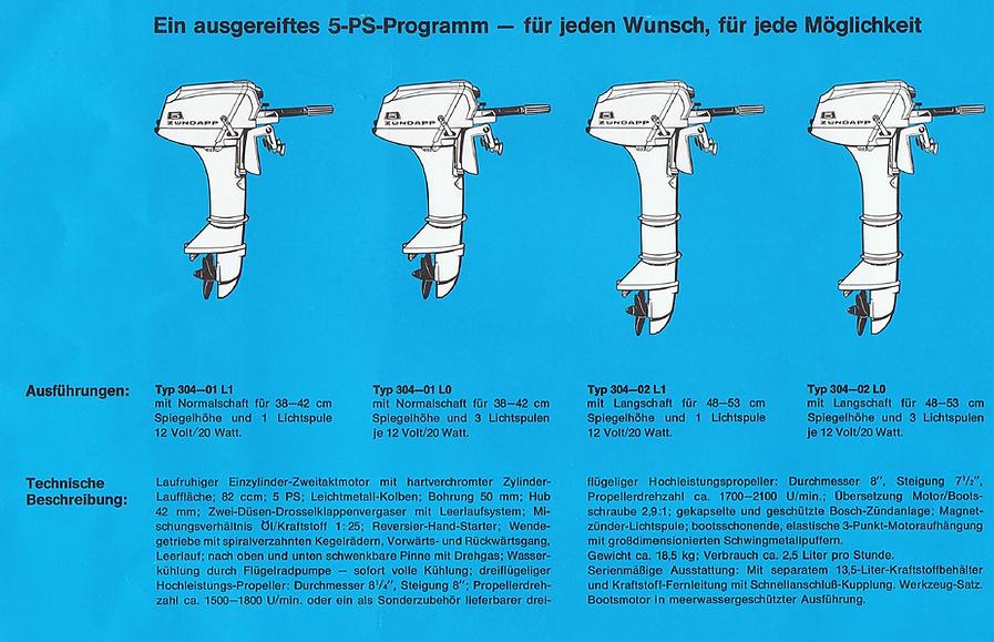 5-PS-Programm.png