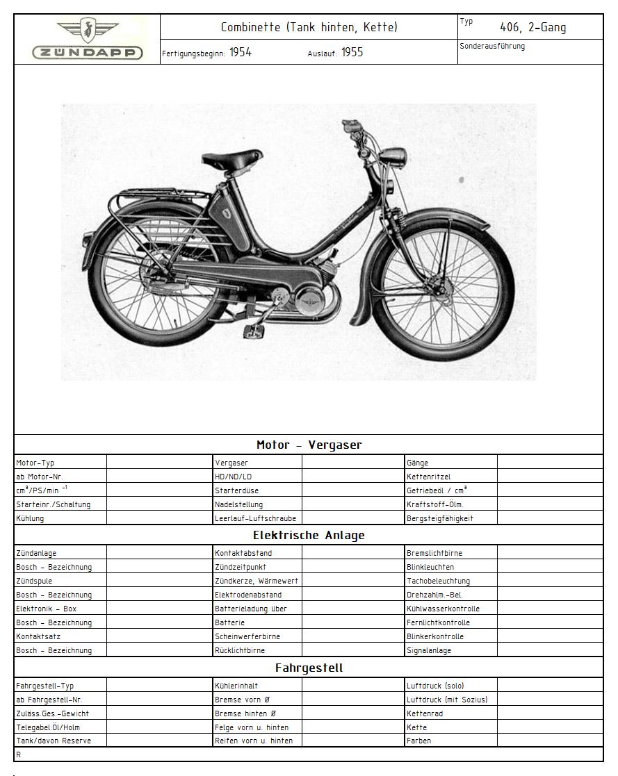 Zündapp Typenfototafel 406 (Bild).png