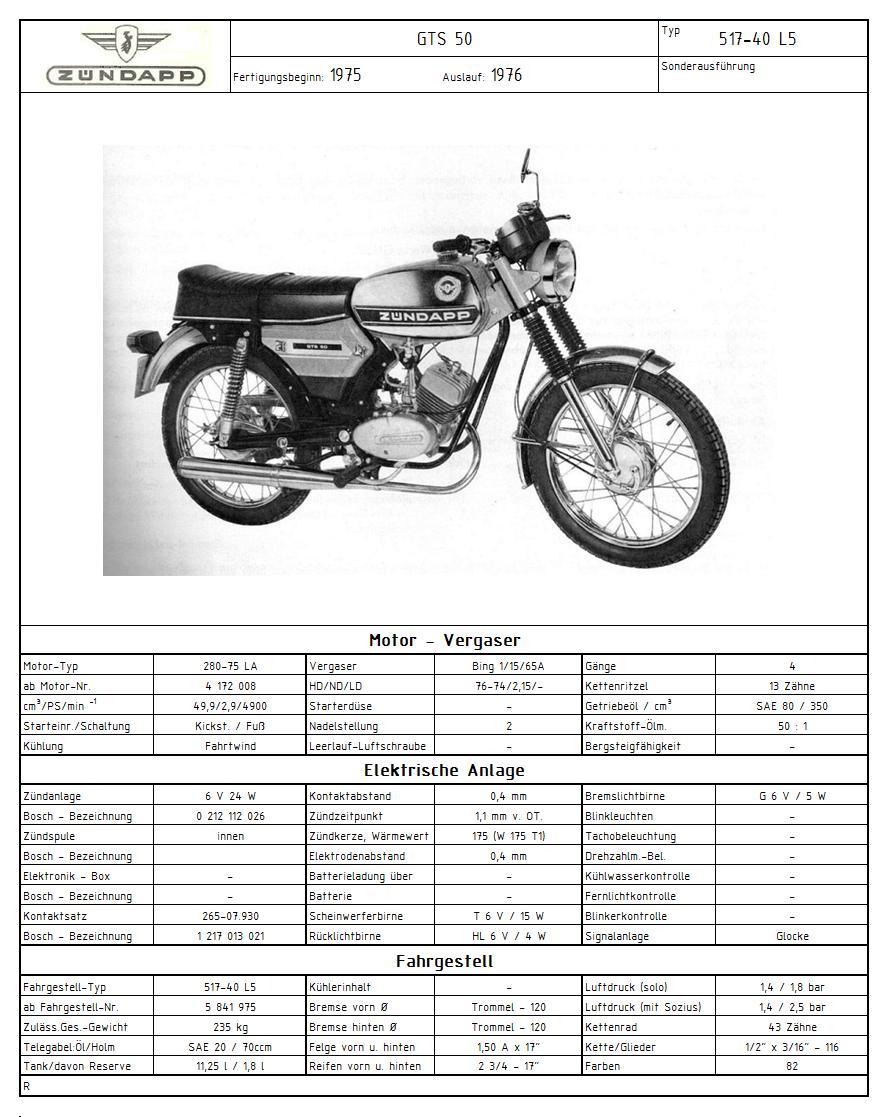 Zündapp_Typenfototafel_517-40_L5_1975-19