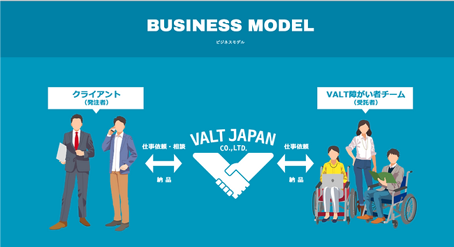 VALT JAPAN-BPO.png