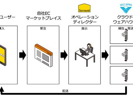 【プレスリリース】ヴァルトジャパン株式会社、サラウンド株式会社と業務提携 小規模E C事業者向けのフルフィルメントサービス提供開始