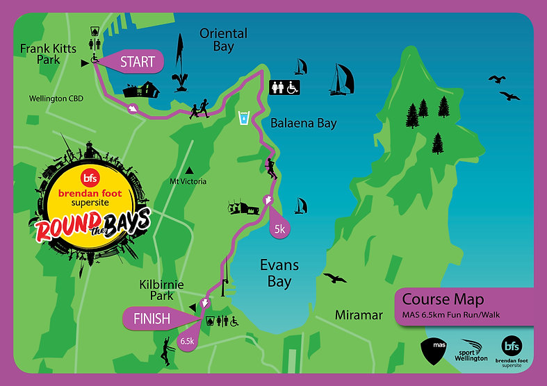 MAS_6.5km_Course_2021.jpg