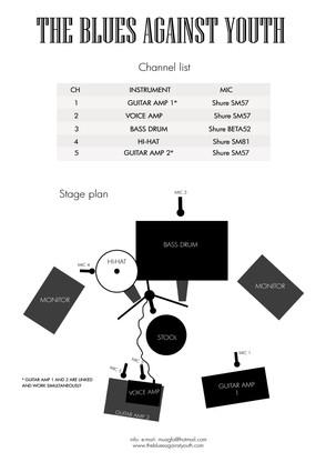 TECHLIST_STAGEPLAN