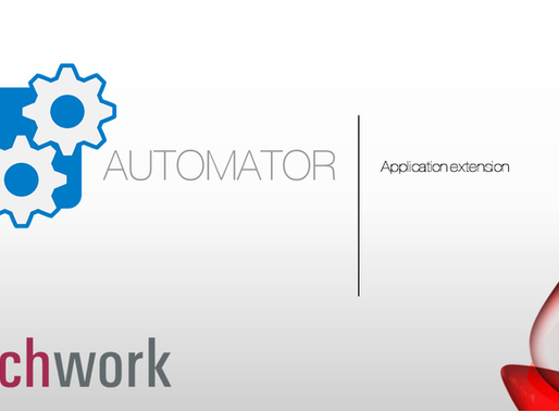 automator | Application extension