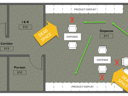 How to: Manage Customer Flow