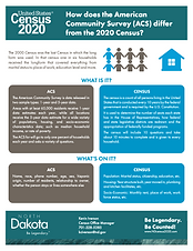 ACS vs. Census 2020
