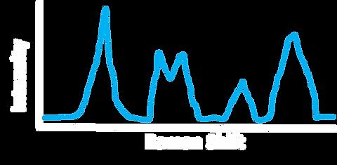 Raman shift white.png