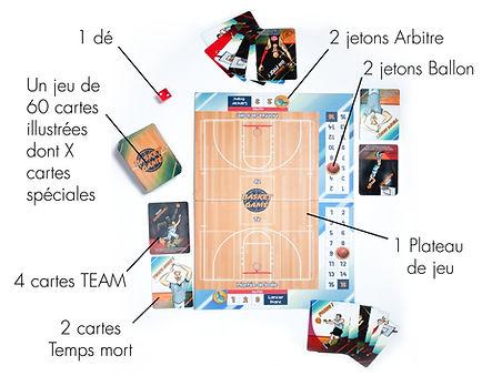 Plateau du jeu de société BASKET GAME, cartes, jetons, dé, plateau