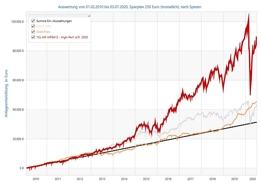 MP6413_SP-Chart-HP_04-07-2020.jpg