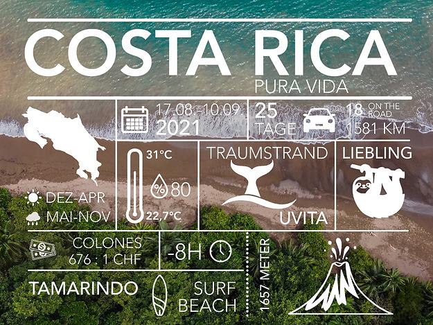 Costa Rica Factsheet.png