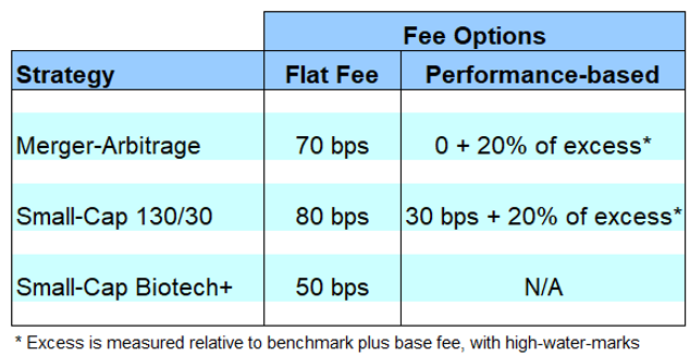 Fees w 'SC' BT+.png