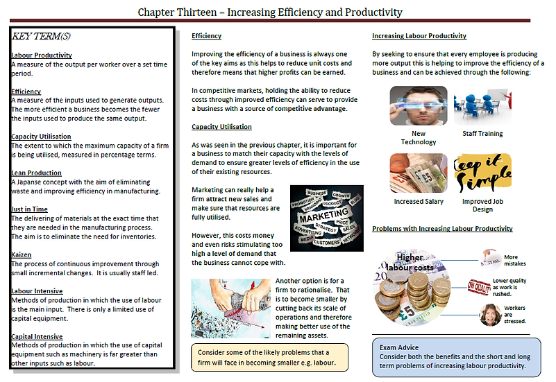 AQA AS Business - Increasing Efficiency and Productivity