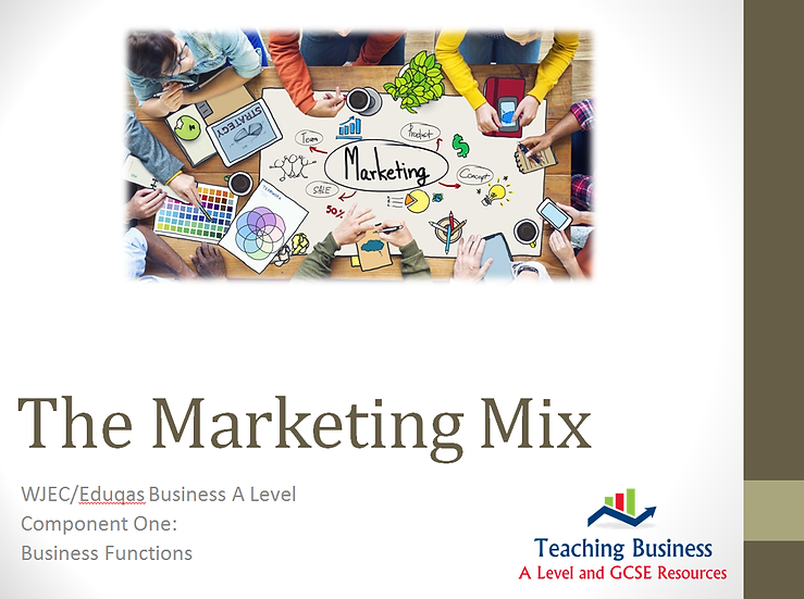 Eduqas PowerPoint Marketing and the Marketing Mix