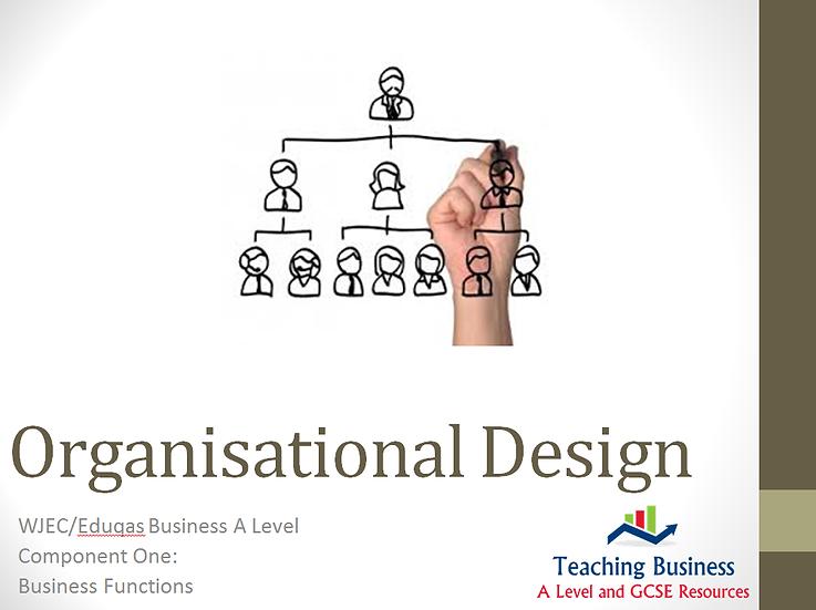 Eduqas PowerPoint Organisational Design