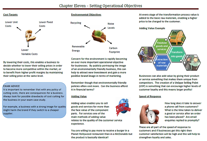 AQA AS Business - Setting Operational Objectives