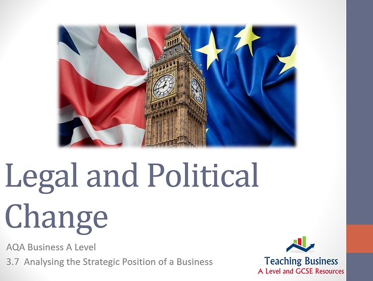 AQA Business - Political and Legal Change