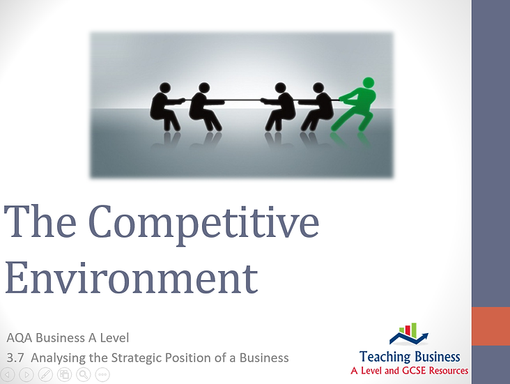 AQA Business - The Competitive Environment