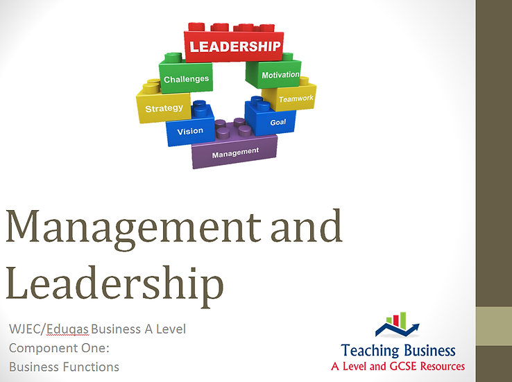 Eduqas PowerPoint Management and Leadership
