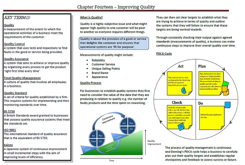 AQA AS Business - Improving Quality