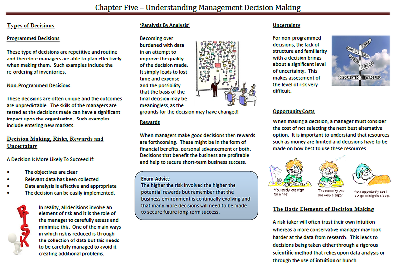 AQA AS Business - Understanding Management Decision Making
