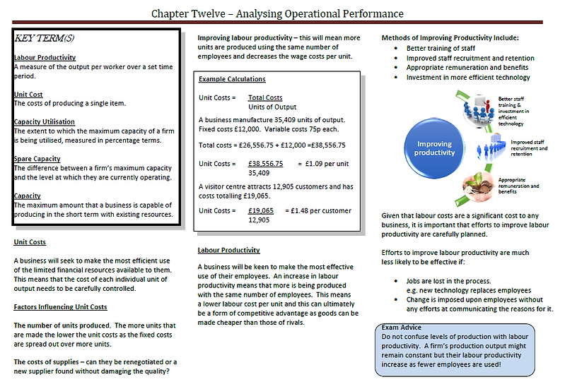AQA AS Business - Analysing Operational Performance
