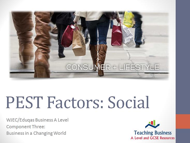 Eduqas PowerPoint PEST: Social