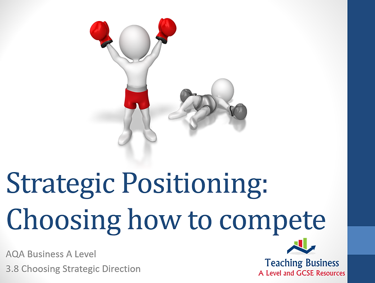 AQA Business - Strategic Positioning