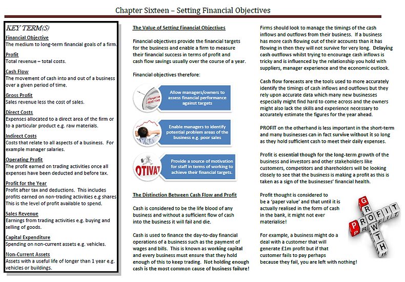 AQA AS Business- Setting Financial Objectives
