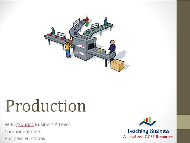 Eduqas PowerPoint Production