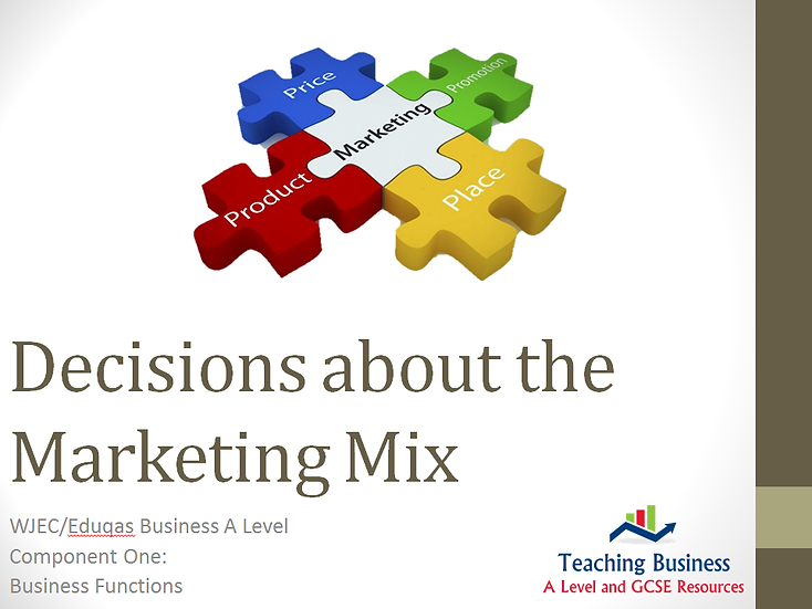 Eduqas PowerPoint Decisions about the Marketing Mix