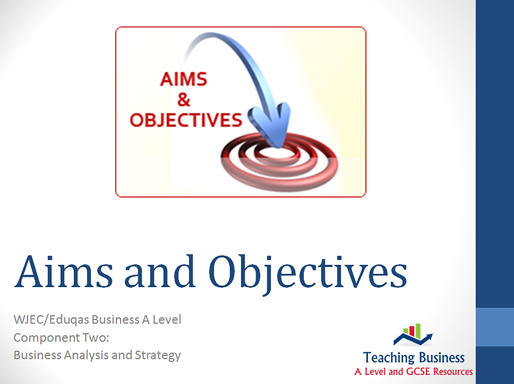 Eduqas PowerPoint Aims and Objectives