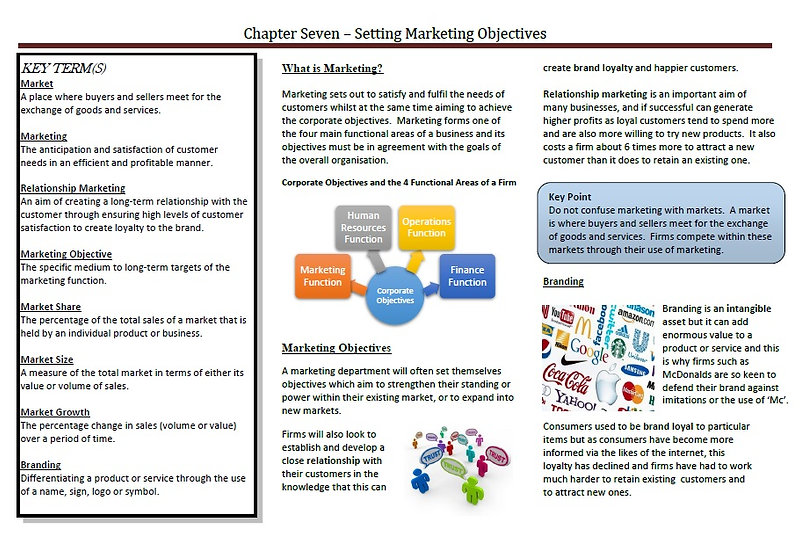 AQA AS Business - Marketing Objectives