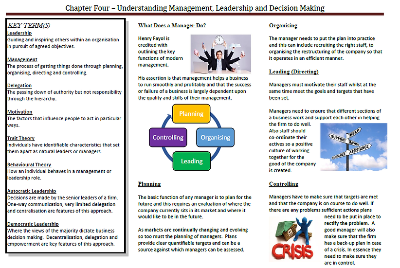 AQA AS Business - Understanding Management, Leadership and Decision Making