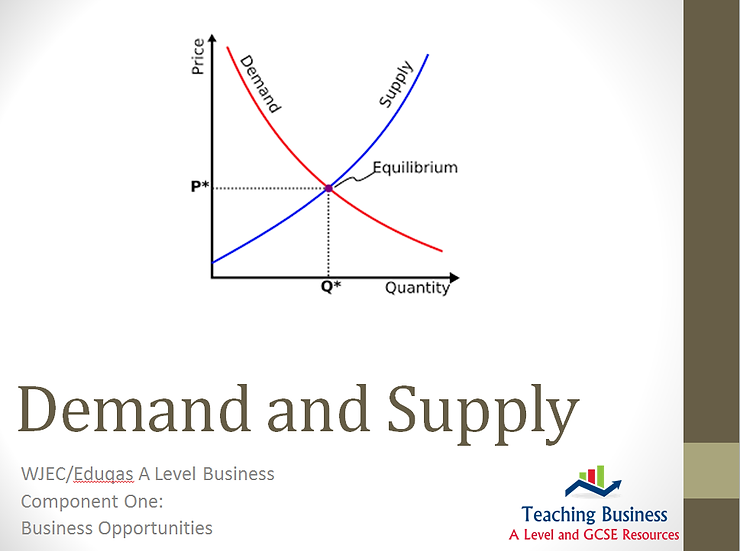 Eduqas PowerPoint Demand and Supply