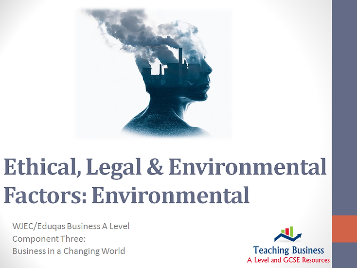 Eduqas PowerPoint Business & the Environment