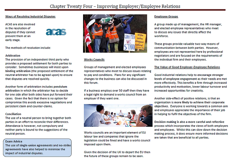 AQA AS Business - Improving Employer-Employee Relations