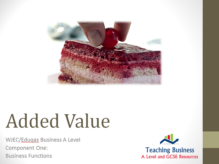 Eduqas PowerPoint Added Value
