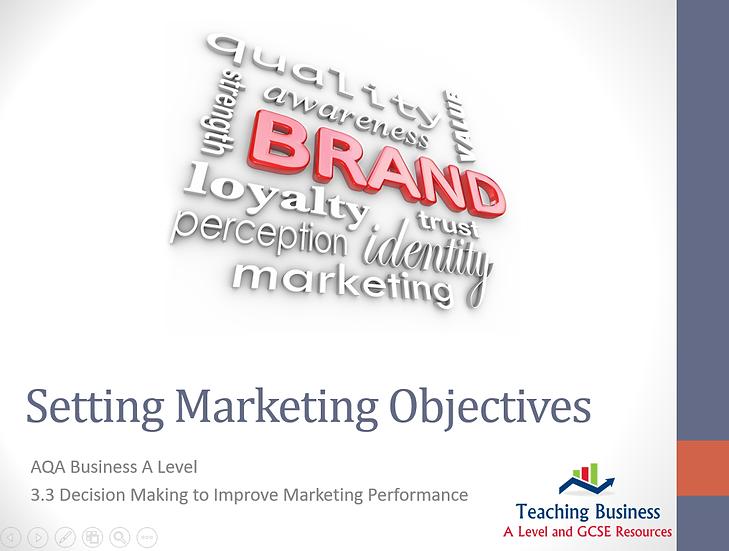 AQA Business - Setting Marketing Objectives