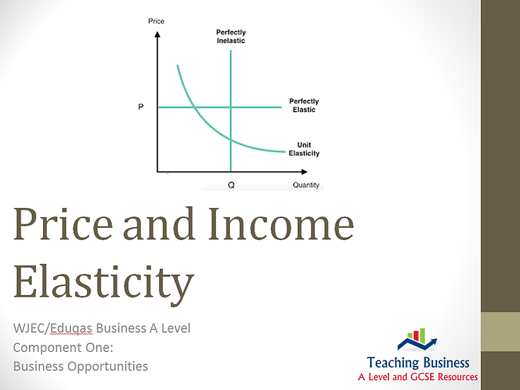Eduqas PowerPoint Price and Income Elasticity