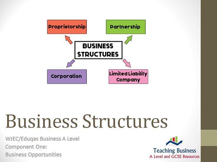 Eduqas PowerPoint Business Structures